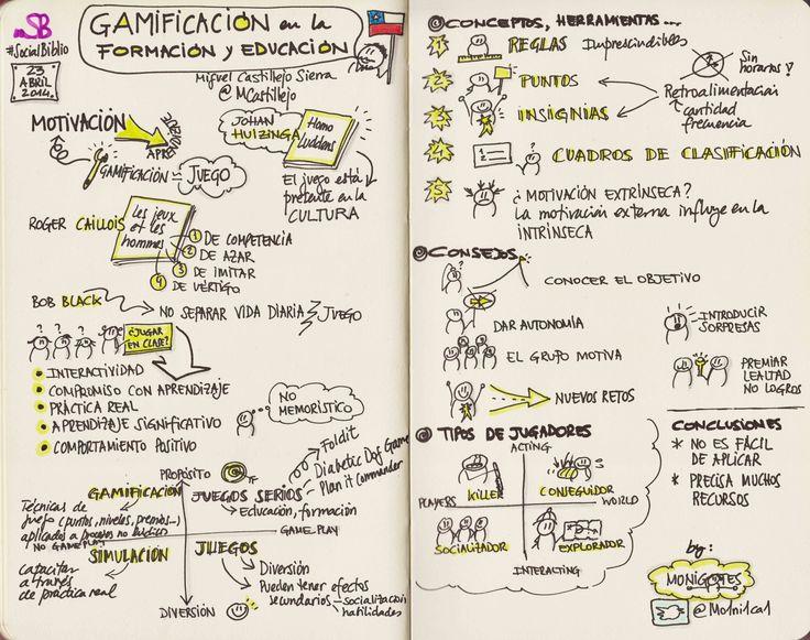 """Materiales de """"Gamificación en la educación y la formación""""http://www.socialbiblio.com/materiales-de-gamificacion-en-la-educacion-y-la-formacion/"""