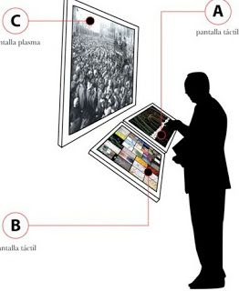 Interactive touchscreen at telephone museum, described in Museums in the digital age | MuseumZero