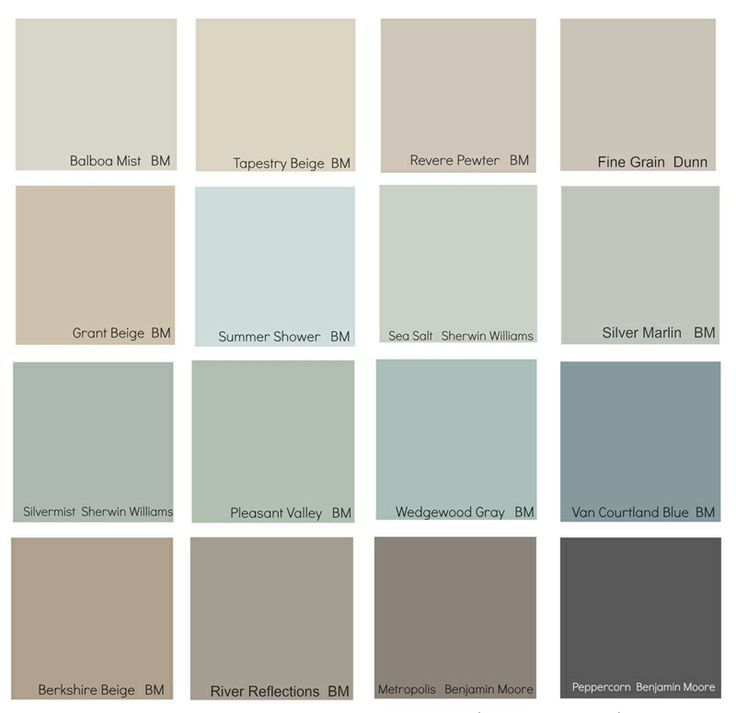 Most popular model home paint colors