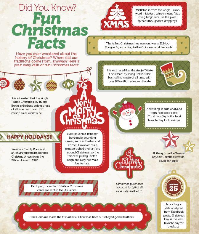 Did You Know Fun Christmas Facts Flourish Magazine