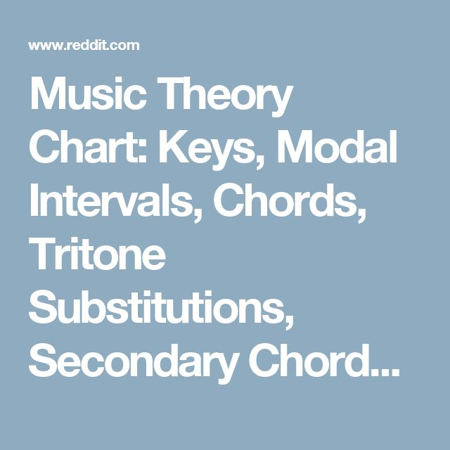 Music Theory Chart: Keys, Modal Intervals, Chords, Tritone Substitutions, Secondary Chords and Figured Bass : musictheory