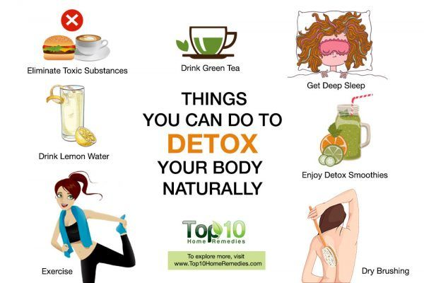 things you can do to detox your body naturally