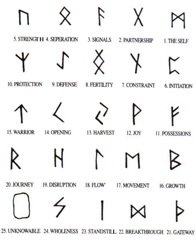 33 Best Small Viking Symbol Tattoos Images On Pinterest Symbols