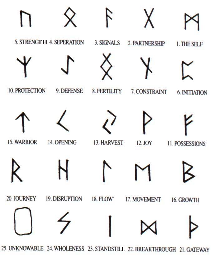 1000 Ideas About Tattoo Symbol Meaning On Pinterest: Random Simple Symbols - Google Search