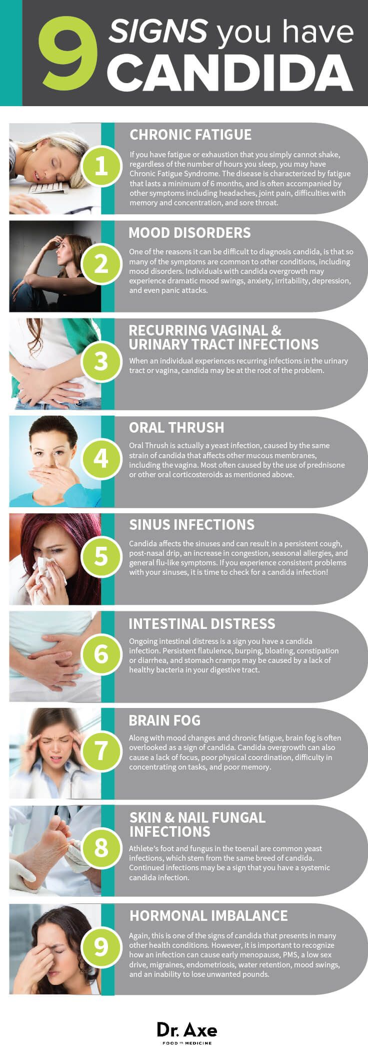9 Signs You Have Candida