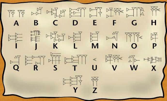 Mesopotâmia, escrita cuneiforme