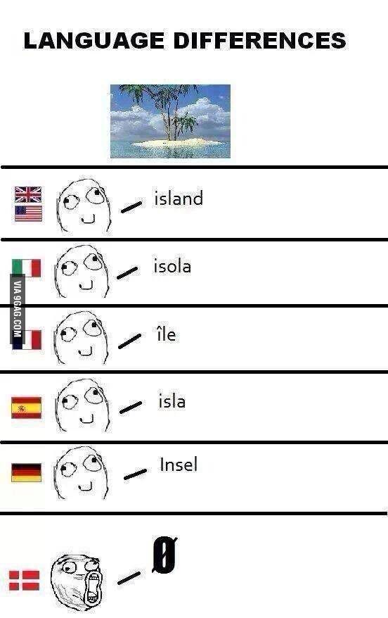 Danish people be like < ain't nobody got time for that.