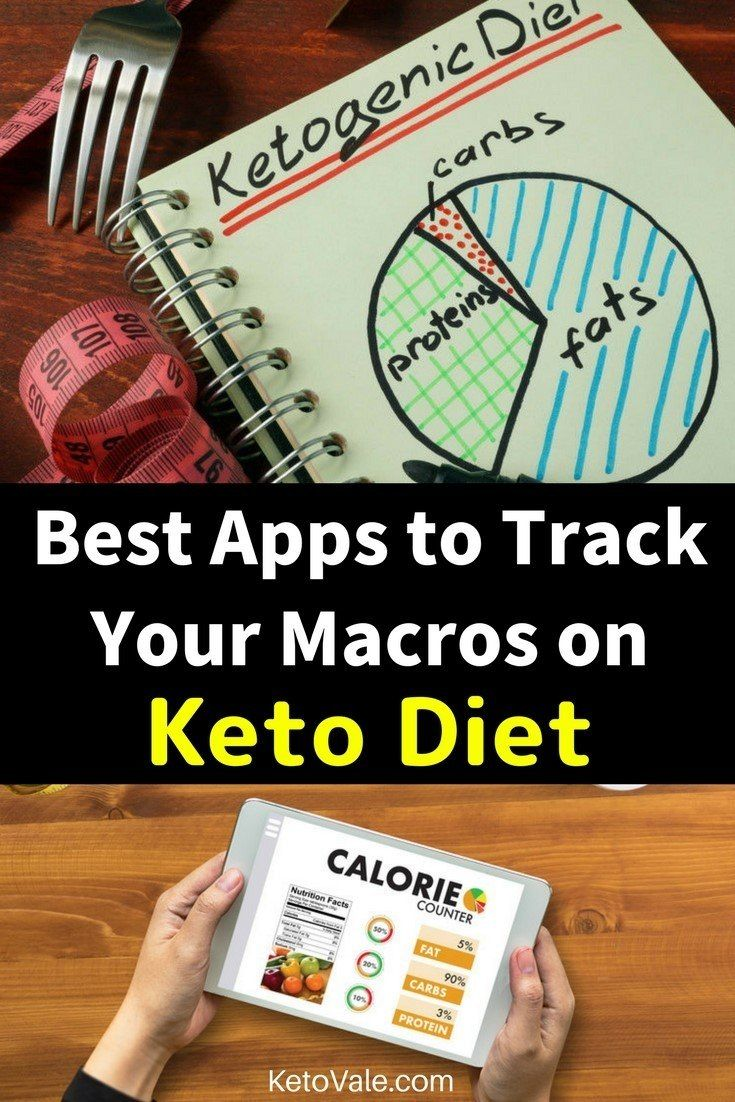 8 Best Ketogenic Diet Apps To Track Macros Free Paid 2020 Ketovale Diet Apps Keto App Best Keto App