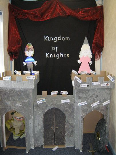 Kingdom of Knights Display, Classroom Display, class display, history, castles, flag, Knights, battle, old, Early Years (EYFS), KS1 KS2 Primary Resources