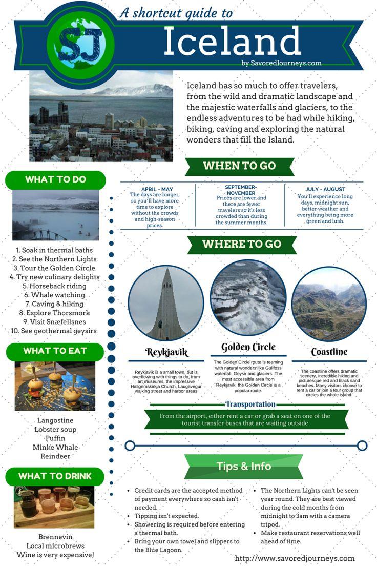 Pequeña guía de #Islandia #Iceland
