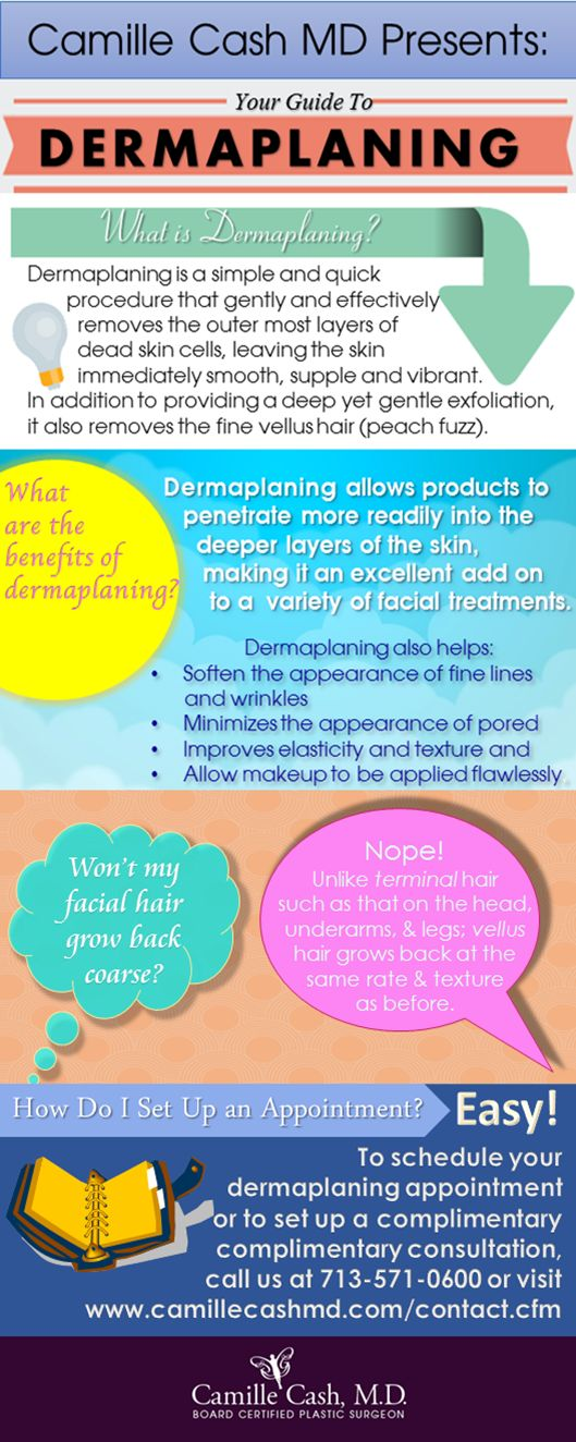 One of our most requested #MedSpa services! Camille Cash MD presents Your Guide To Dermaplaning! #CamilleCashMD #Houston