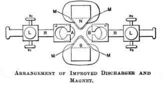 Spark-gap transmitter - Wikipedia, the free encyclopedia