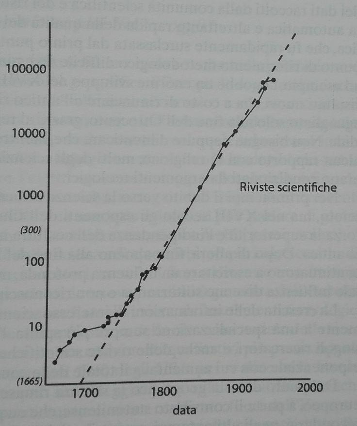 riviste_scientifiche_tempo