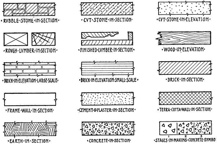 Symbols Of Building Materials Clipart Etc Landscape Architecture Drawing Architecture Symbols Architecture Drawing