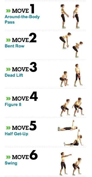 The Lose Your Love Handles Workout Sparkpeople ...