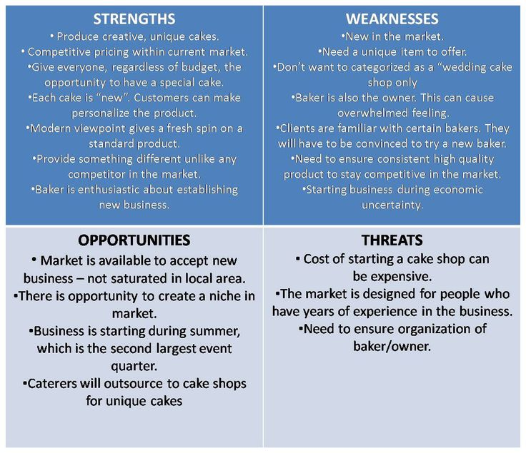 Professional Personal SWOT-analysis Examples Campaign Pinterest - format for swot analysis