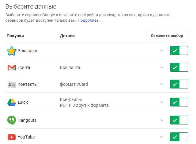 Как проверить, что Google знает о Вас: 6 полезных ссылок | 6 полезных ссылок, чтобы проверить что о Вас знает Google.