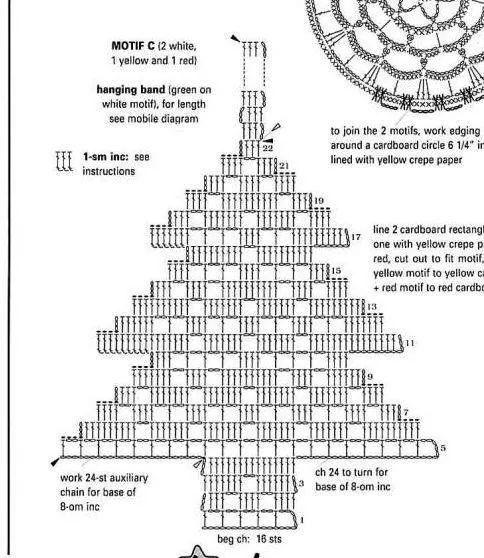 M s de 25 ideas fant sticas sobre patrones de crochet de - Adornos navidenos ganchillo patrones ...