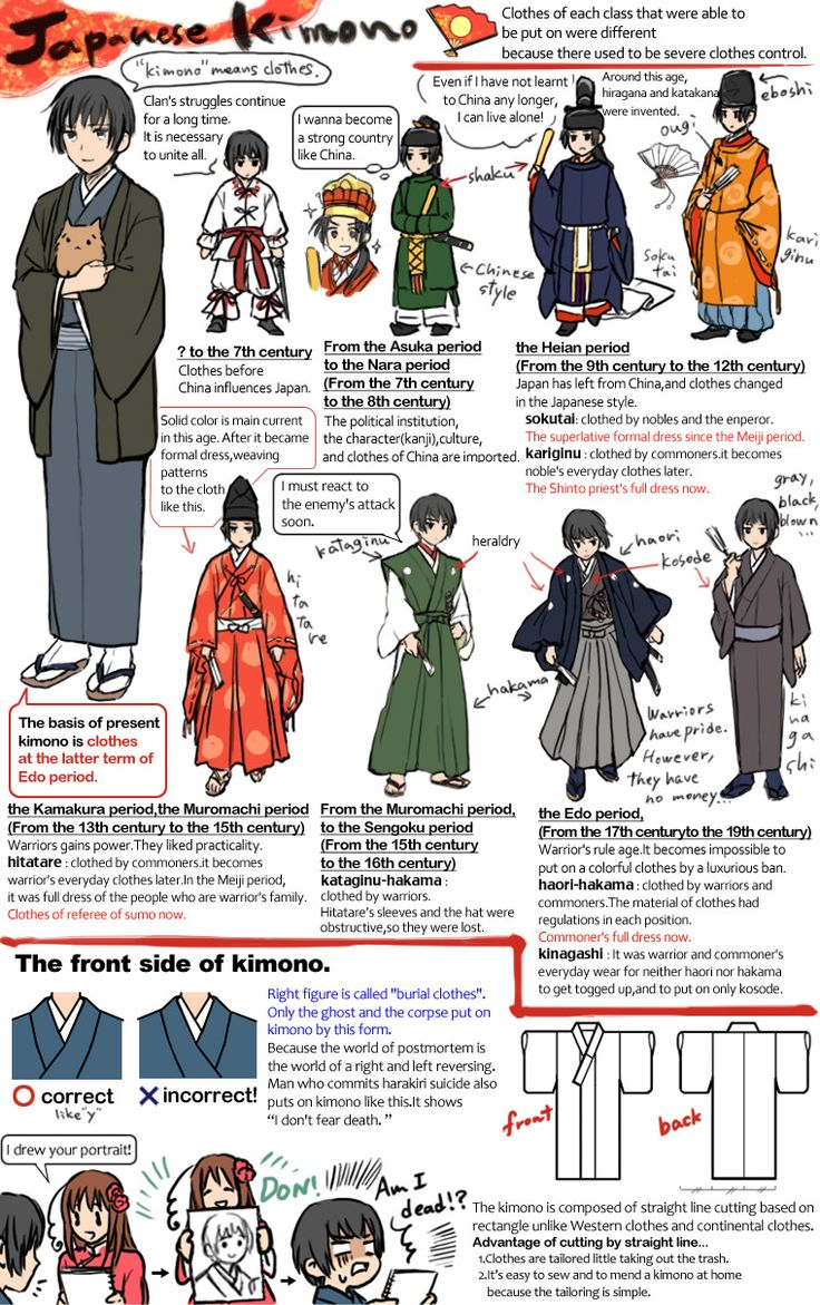Japanese kimono by marihaya.deviantart.com on @deviantART - A cute infographic going over the history of men's kimono - as well as a VERY important pointer for people who wish to either draw or wear kimono just for fun or fashion.