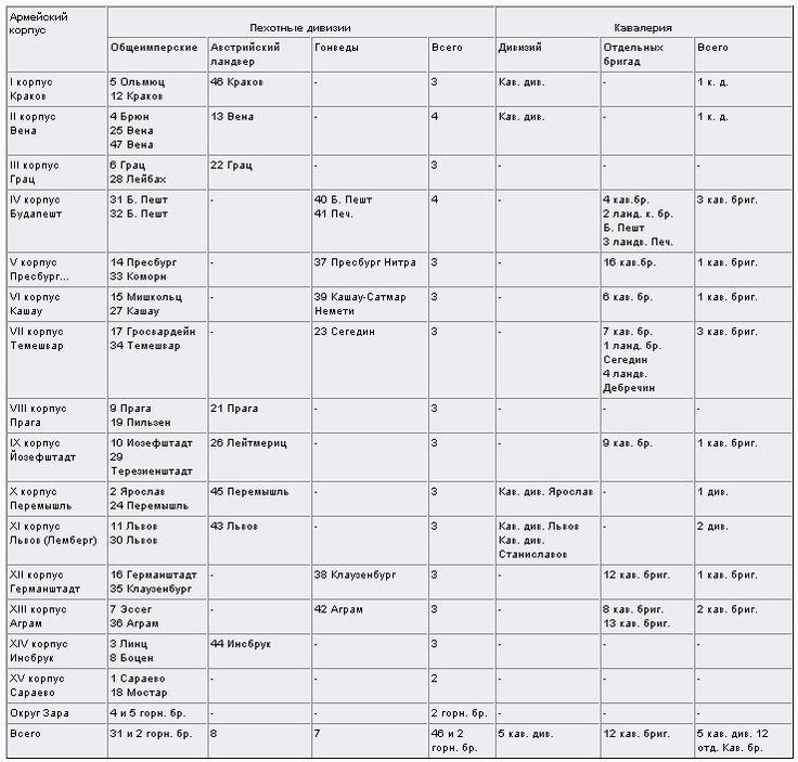 Таблица 8 класса внешняя политика и колониальные захваты
