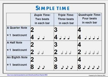 Write a bar of music in 2/4 time