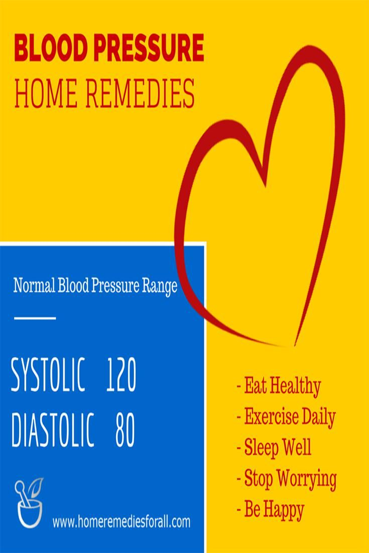 Colour therapy for high bp - 158 Best Images About Blood Pressure High And Low Home Remedies On Pinterest Heart Attack Heart Disease And Lower Blood Pressure