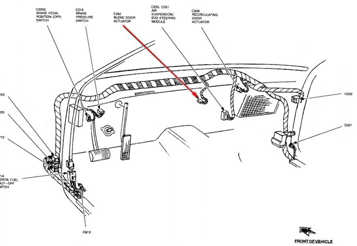 1998 Lincoln Town Car Alternator Wiring Diagram And