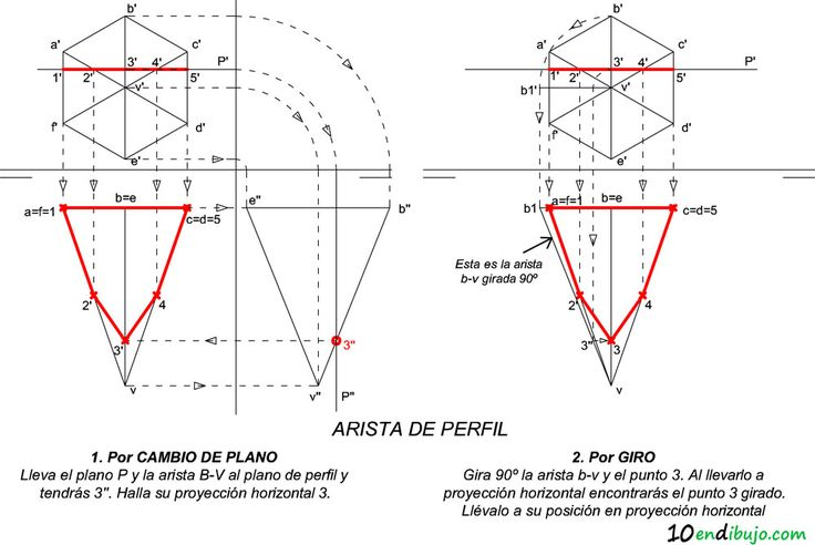 Seccion piramide plano horizontal