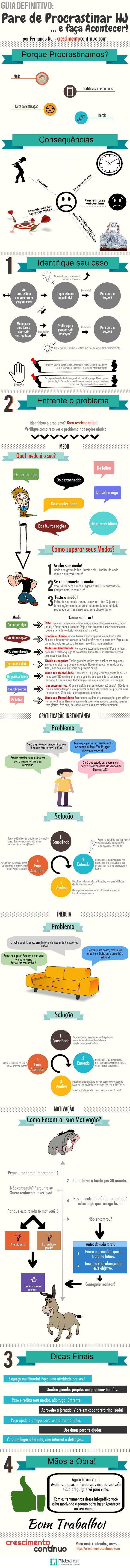 parar de procrastinar: