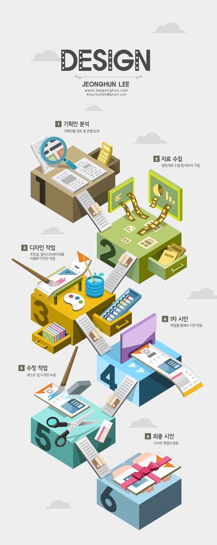 jeonghun lee - infographic design