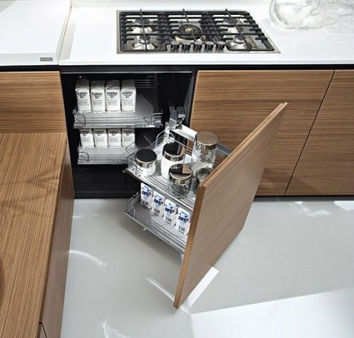 22 Best Kitchens Accessories Images On Pinterest  Kitchen Fair Kitchen Accessories Inspiration Design