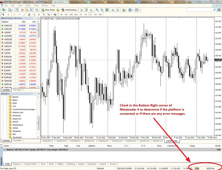 Free forex trading courses in singapore