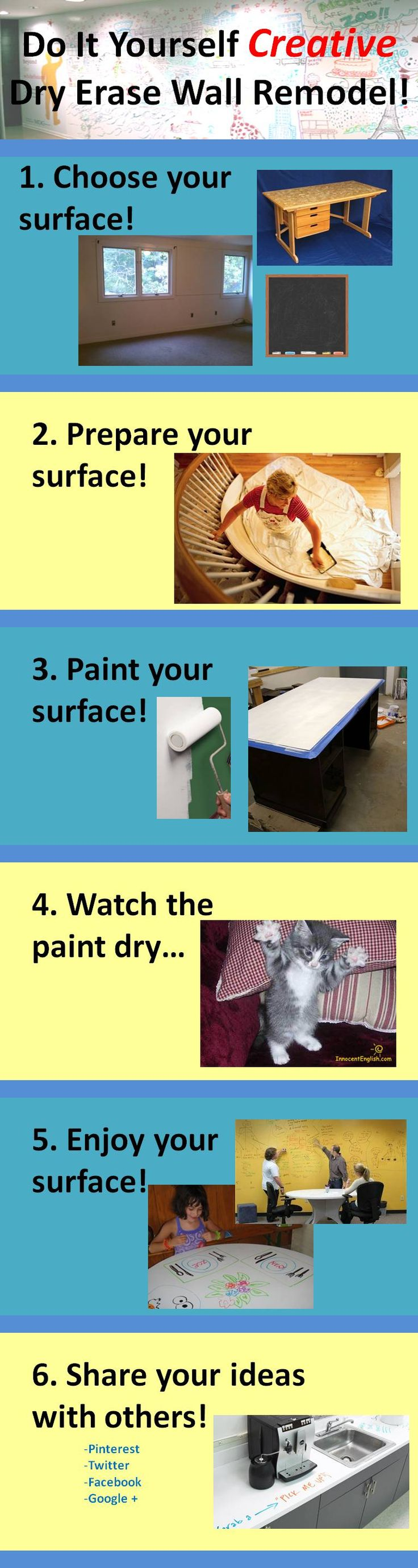 How to make any surface dry erase capable in 6 steps! Change a wall, table, chalkboard, or anything into a dry erase surface - tons of potential for the creative mind!