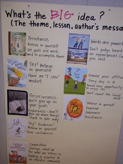What is the big idea - anchor chart for finding the theme, lesson, author's message (dead pin)