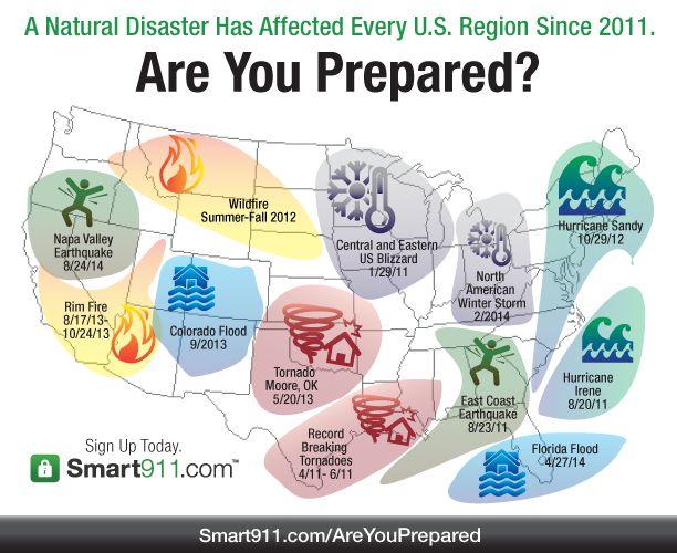 Michigan Natural Disaster Preparedness