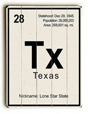 Texas Elements Wood Sign Creatively designed, this Texas Elements Wood Sign will add style and cool sophistication to any room. This unique sign also makes a great gift. The sign is a hand distressed
