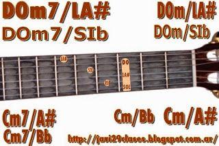 Guitarra: Acordes menores con bajo en séptima (inversión de bajos) Clases simples de Guitarra y Piano