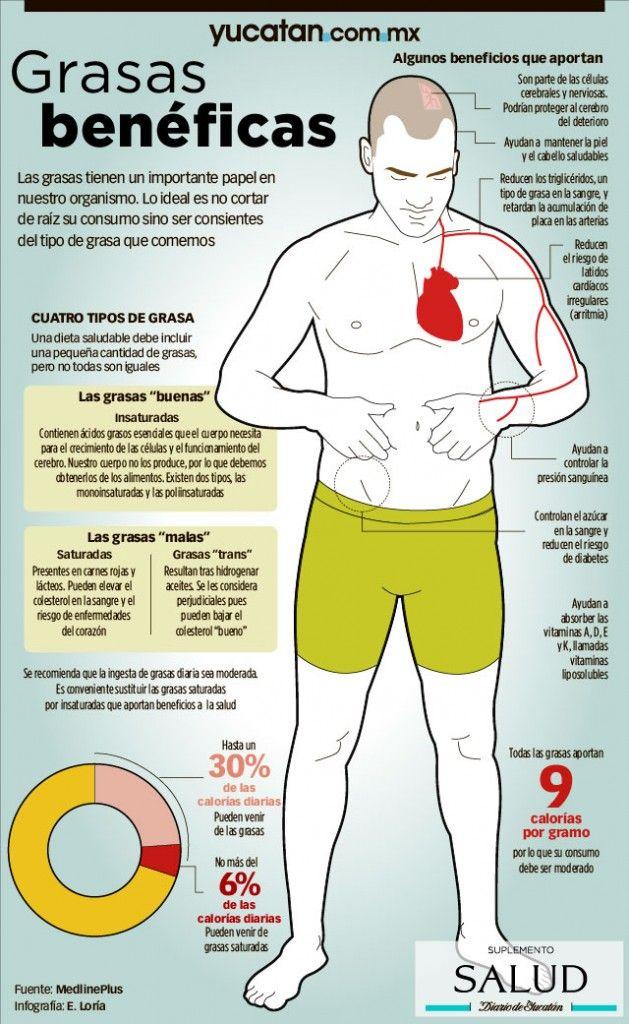 Dietéticos: un espejismo