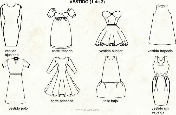 diferentes corte de vestidos - Buscar con Google