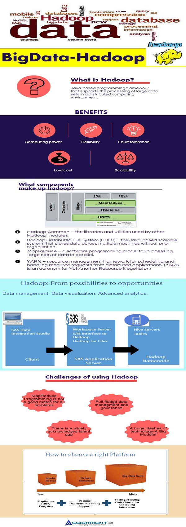 Hadoop Infographics #big-data hadoop infographic #bigdata infographic #hadoop infographic