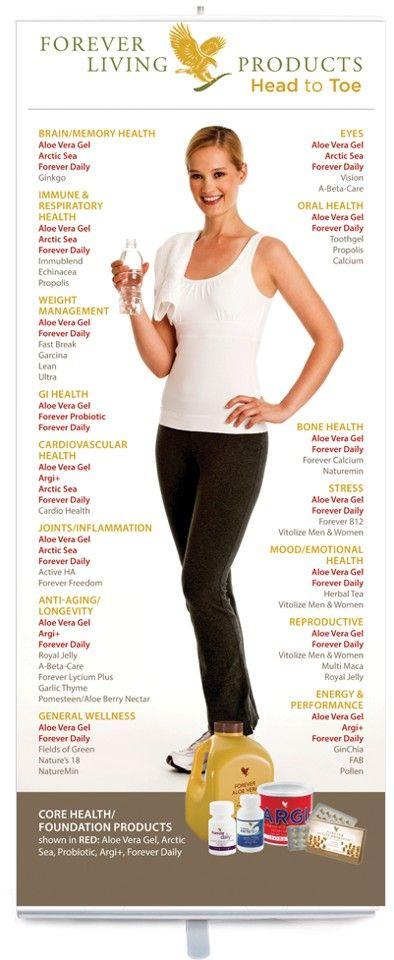 Aloe-Vera health benefits for everyone....from head to toe http://www.diamondchris.myflpbiz.com - shop now or join for biz development
