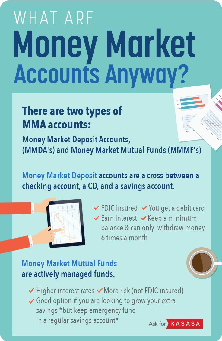 Here is everything you need to know about money market accounts: https://www.youtube.com/watch?v=j5McdKH3rq4&index=9&list=PLcL8T2tAzYGC_kH4gM8dT6__QNZDfRAwo