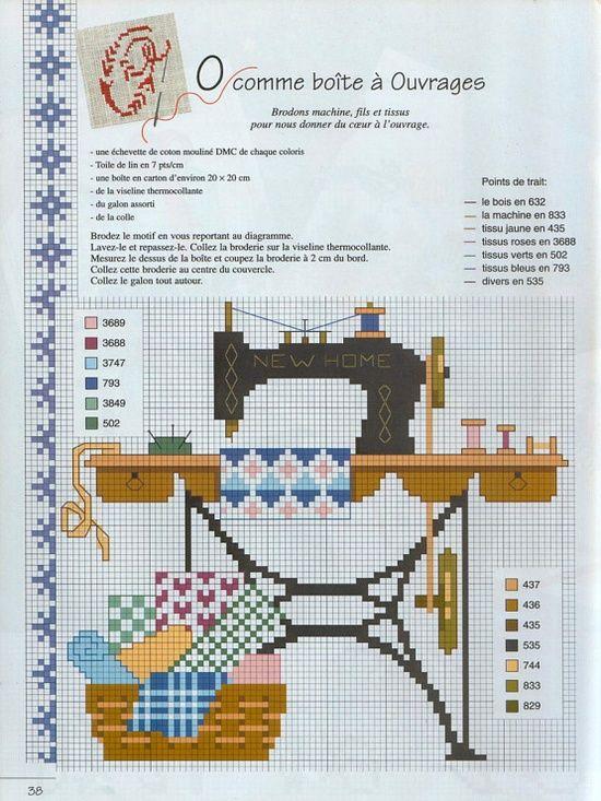 Máquina de coser                                                                                                                                                                                 Más