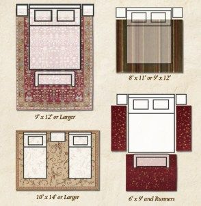 17 Best Images About Rug Floor Plan On Pinterest Area