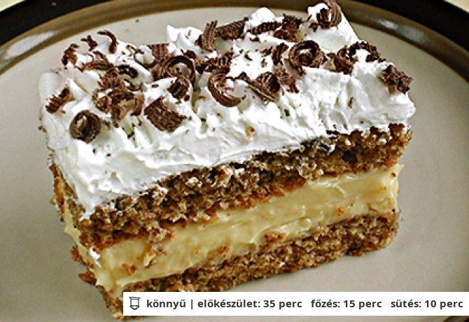 Diós-piskótás krémes,Meggyes csokis sütemény,Diós-habos szelet ,Gyümölcsös vaníliakrémes máklepény,Csokihabos sütemény,Kakaós-kókuszos kevert süti,Kakaós mézes krémes,Kakaós – pudingos szelet,Fűszeres meggyes pite,Panda maci szelet , - yvett789 Blogja - Édes sütemények receptjei,Egyéb ,Ételek,Kelt tészták,Sós sütemények,Sült tészták,Sütés nélküli sütemények ,