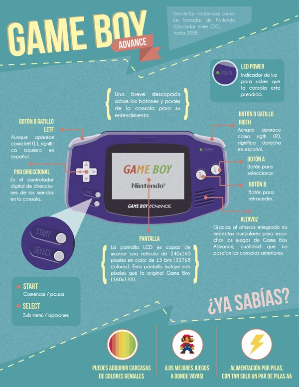 282 best images about Gaming Infographics on Pinterest | Video ...