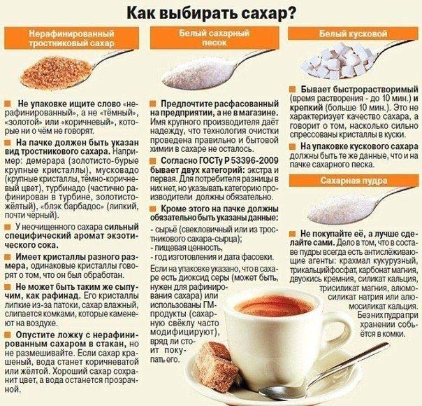 Как выбирать сахар