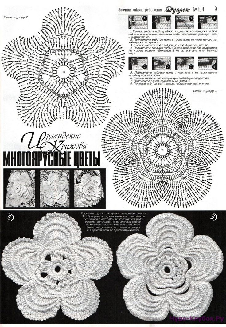 Цветы Узоры | ЧУДО-КЛУБОК.РУ