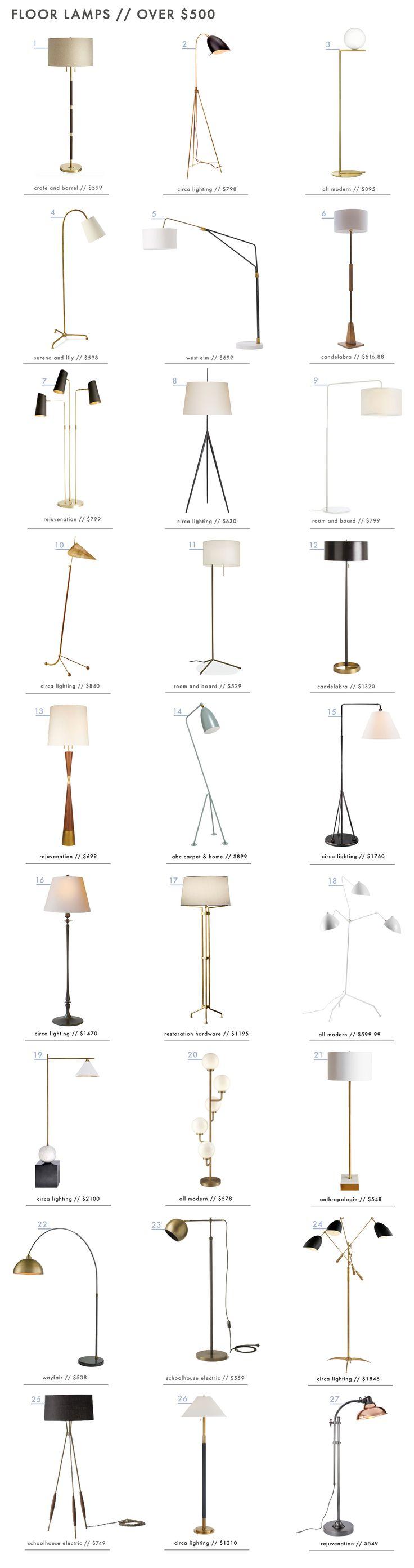 The Prettiest Floor Lamps over $500