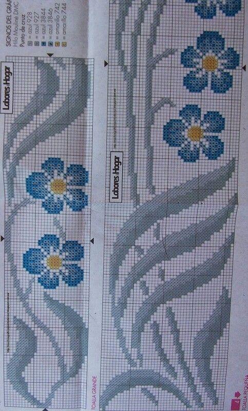 Cross stitch *<3* Point de croix Cenefa flores azules 2